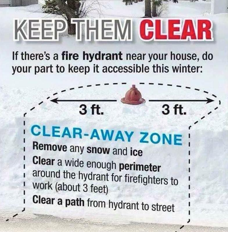 Don't Forget the FIRE HYDRANTS!